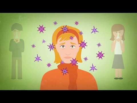 Nasennebenhöhlenentzündung (Rhinosinusitis) Symptome